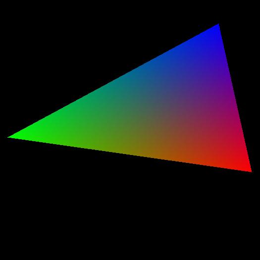 CSU540 Computer Graphics Color Triangle Project